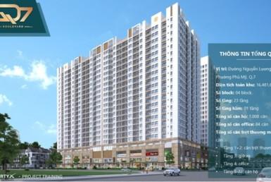 vị trí căn hộ q7 boulevard