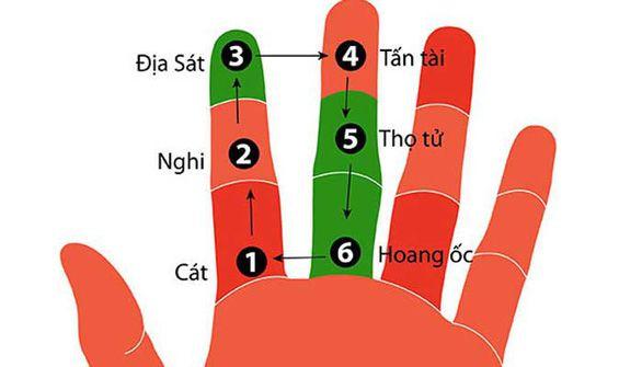 Để tính được hạn Hoang ốc có thể sử dụng cách tính bằng bàn tay