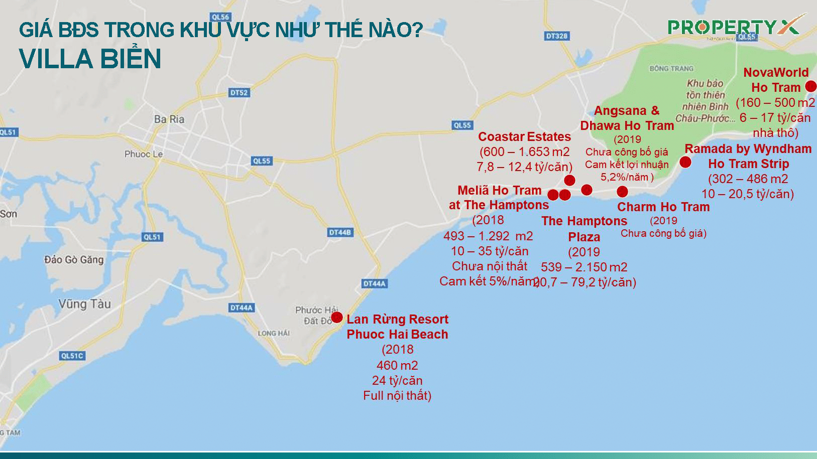 Giá các khu vực kế bên hồ tràm complex