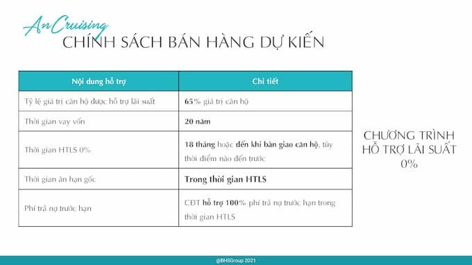 Dự án - căn hộ - biệt thự - Khu đô thị - mua bán - ký gửi - AnCruising Nha Trang , Chủ đầu tư Anh Nguyễn là căn hộ nghỉ dưỡng cao cấp